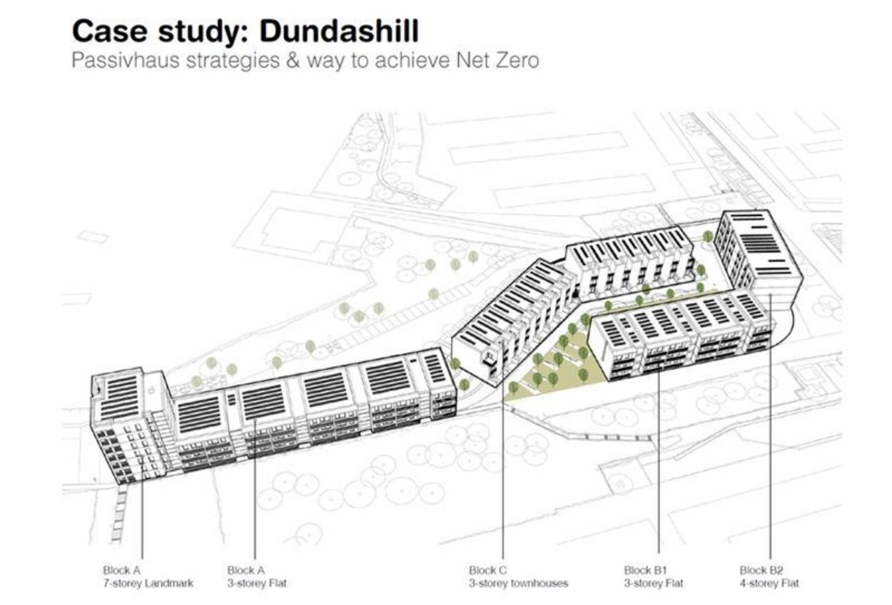 Platform 3, Dundashill